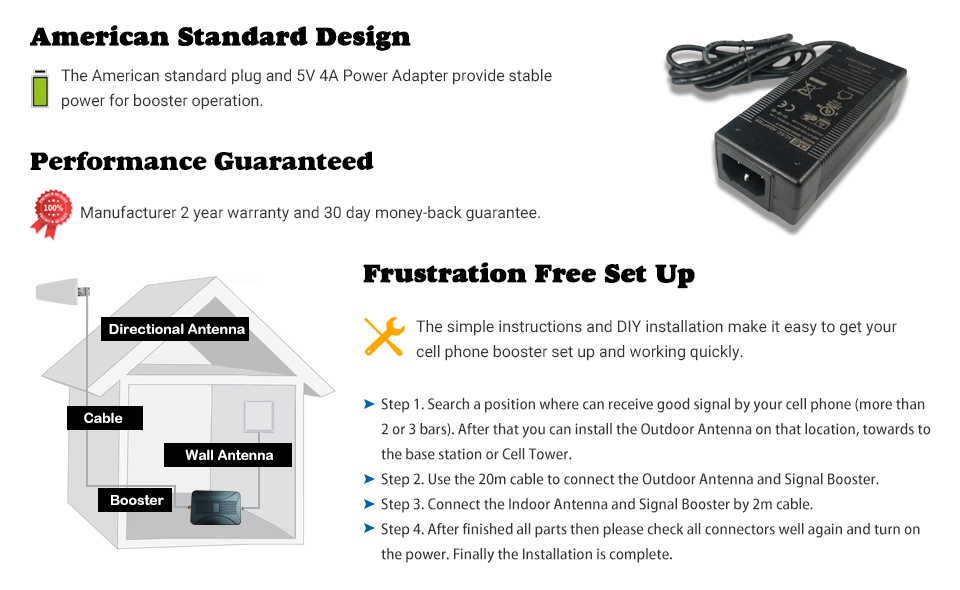 Amazon Com Sanqino Home 4g Cell Phone Signal Booster For Home And