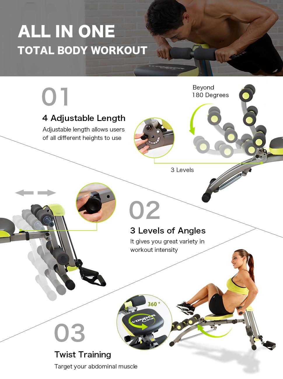 wonder core 2 sit up exerciser 12 in 1. Black Bedroom Furniture Sets. Home Design Ideas