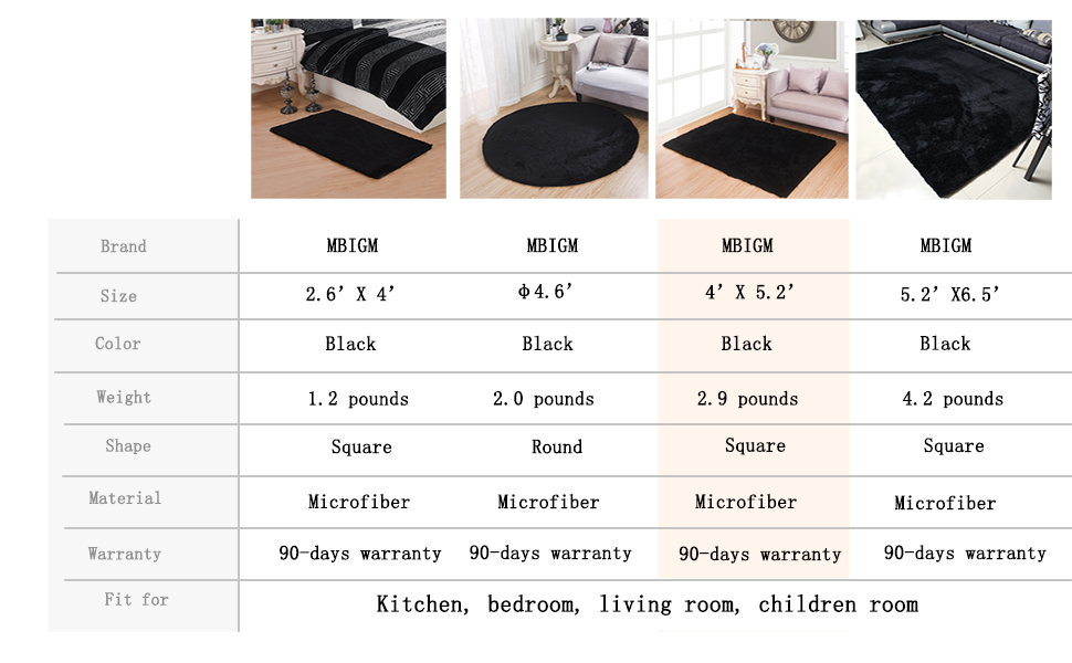 MBIGM Ultra Soft Modern Area Rugs Thick Shaggy Play Nursery Rug With Non Slip Carpet Pad For Living Room Bedroom
