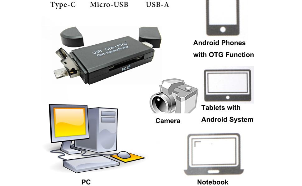 Estándar SD SDHC Tarjeta de Memoria Estuche Soporte Caja de almacenamiento 10PCS Soporte Transparente Reino Unido