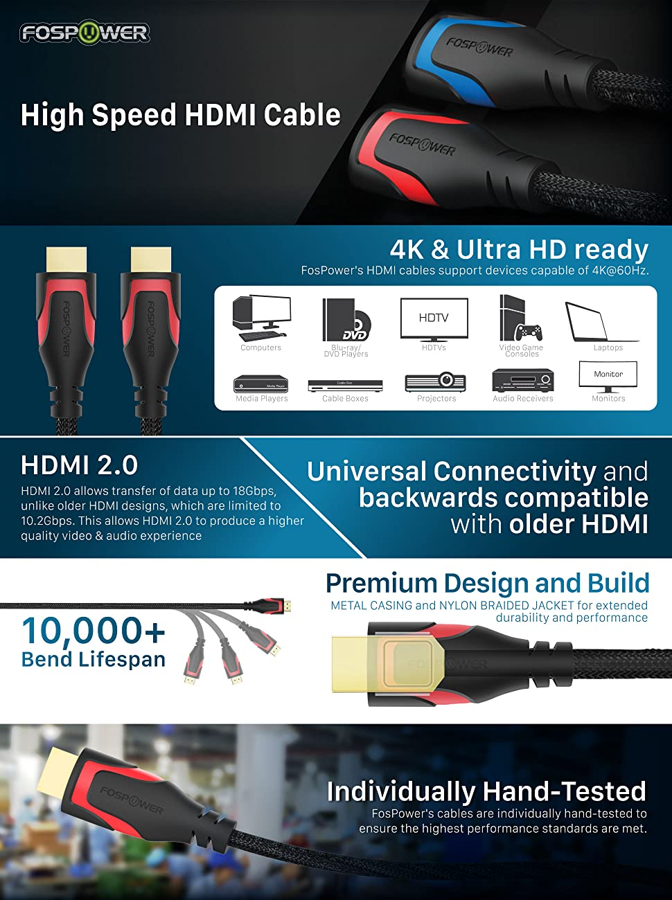 Amazon.com: HDMI Cable - 6FT, FosPower 4K Latest Standard 2.0 HDMI ...