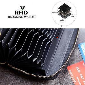 RFID BLOCKING :