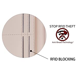 RFID Blocking & Two buttons adjustment