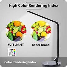 high color index, show true colors