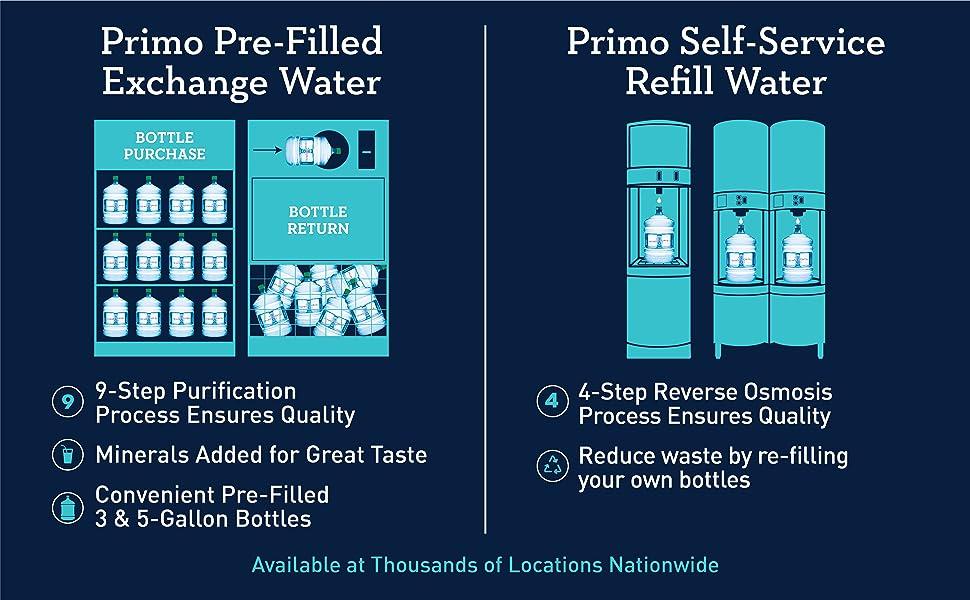 Primo Countertop Porcelain Ceramic Crock Water Dispenser - BPA and LEAD FREE