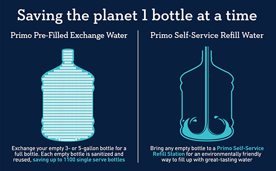 Purified Water Sustainability Recycling