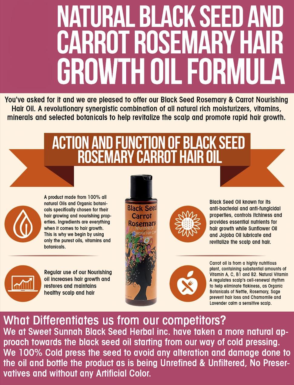 Rosemary Oil For Natural Black Hair