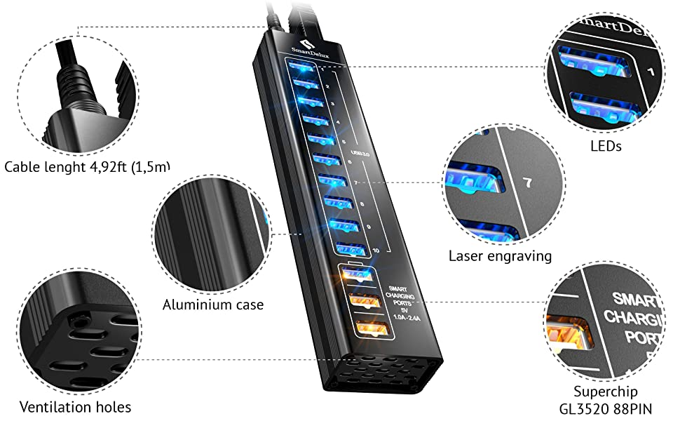 SmartDelux Powered USB Hub