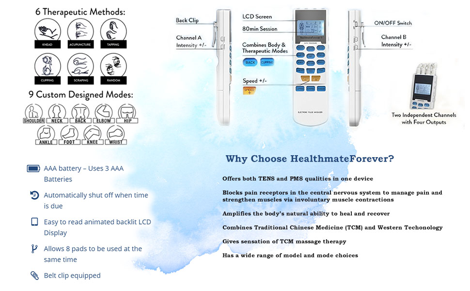 Amazon Fda Cleared Otc Healthmateforever Yk15ab Tens Unit With