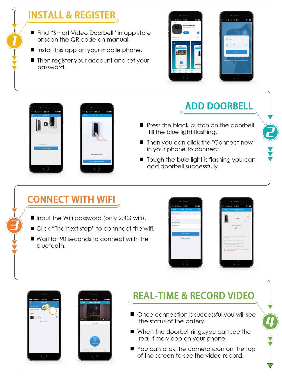 Amazon Wifi Video Doorbell Digoo Sbxya 5 In 1 Ring. Digoo Sbxya 5 In 1 Ring Video Doorbell Wifi Camera. Wiring. Of Diagram Doorbell A Wiring Wl 4a At Scoala.co