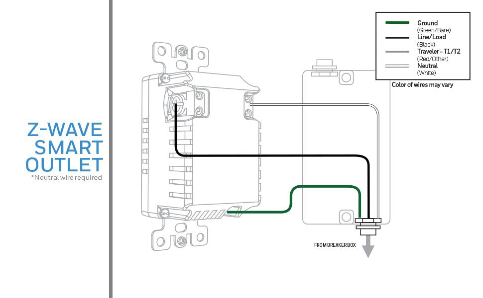 Fantastic Honeywell Z Wave Plus Smart Light And Appliance Control Duplex Wiring Digital Resources Inamapmognl