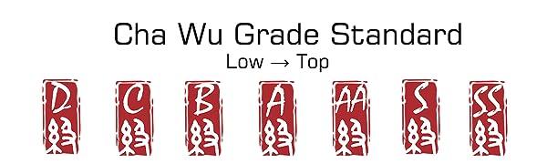 Grade Standard