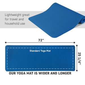 diagram of yoga mat compared with standard smaller mat