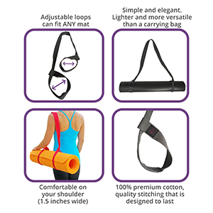 detailed images of yoga mat strap and functions