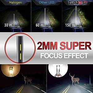 9005 H10 HB3 external led headlight fog bulbs aftermarket Kit Headlamp high low beam 6000K HID Xenon