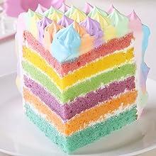 cake coloring