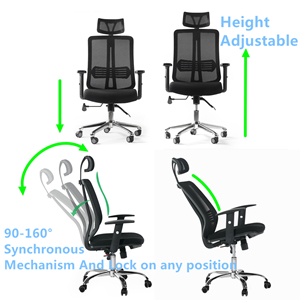 Height Adjustable Armrest Synchronous Mechanism