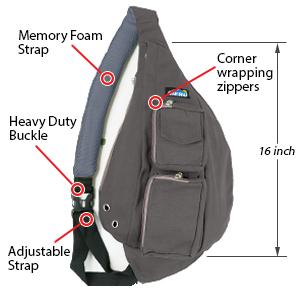 a6e0bd3c25 Amazon.com  MERU – Small Backpack - Cross Body Bag
