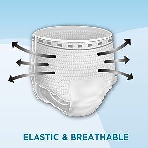 Breathable, Incontinence, elastic, Reassure, Men, Male, Man, Bladder Leakage, Comfortable, Dry
