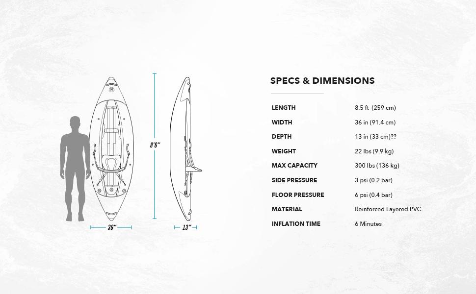 Rover 120 Kayak, Specs & Dimensions