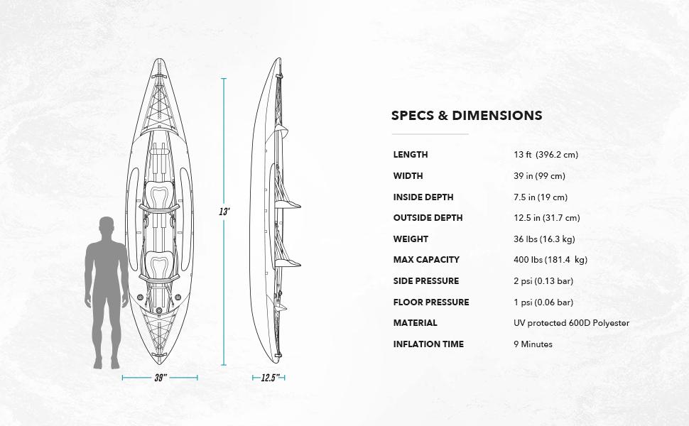 Almanor 130 Kayak, Specs & Dimensions