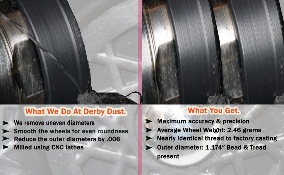 Derby Dust ProStock Speed Wheels with Coned Hub for Pinewood Derby