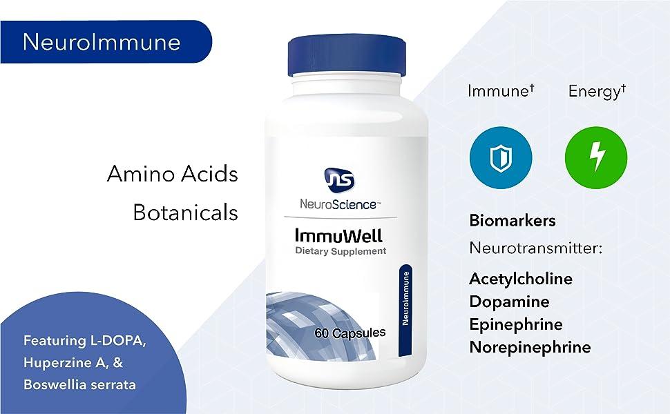 ImmuWell 60 Caps NeuroScience