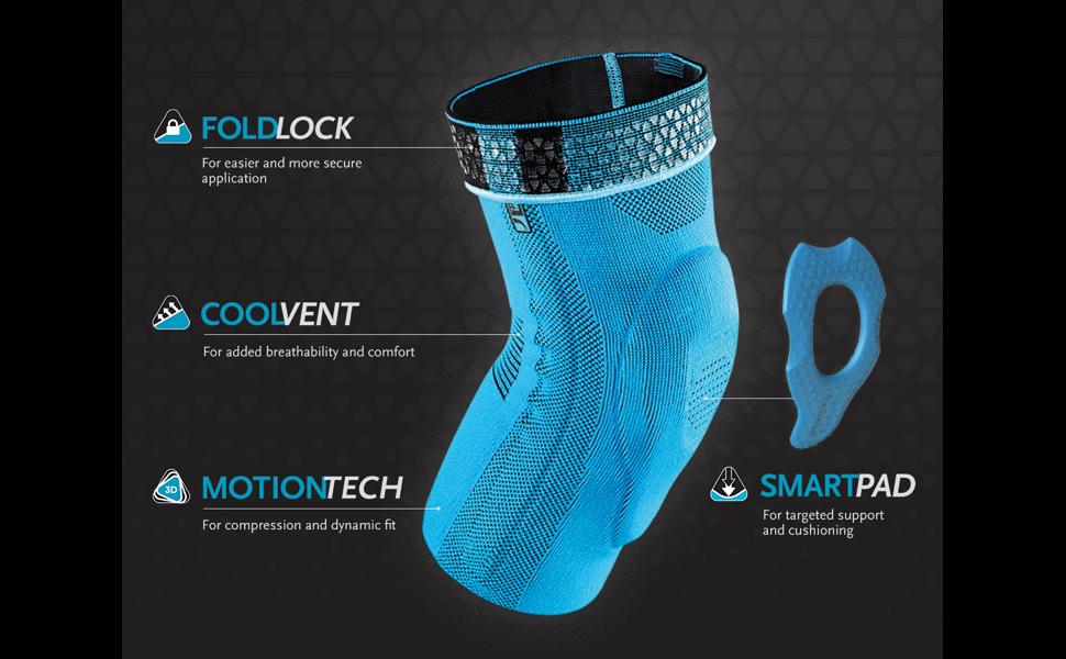 7654c8c945 Amazon.com: Ossur Formfit Pro Knee Sleeve – Compression 3D Knit ...