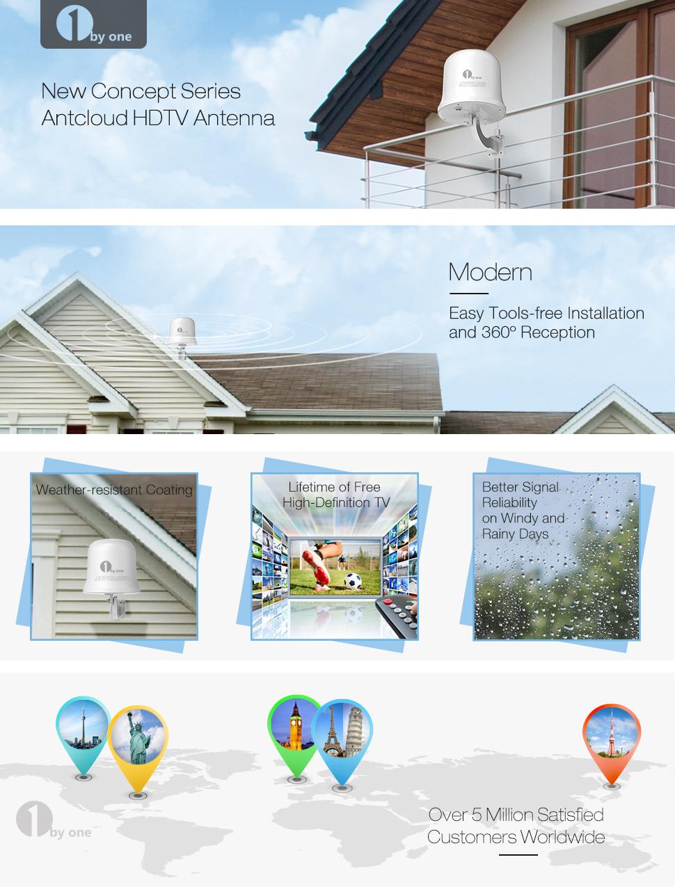 Amazon Com 1byone Antcloud Outdoor Tv Antenna With Omni
