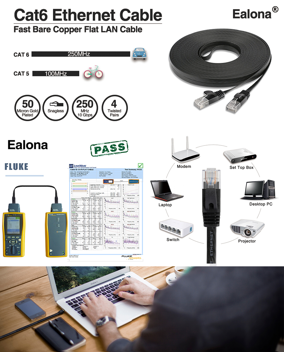 Ealona Cat 6 Ethernet Cable 50 Ft Flat 32awg High Speed Network Cables Cat5e Black Patch 32 Awg Foot Color Length 100 Feet Type Cat6 4 Pair Utp Connector Rj45 Conductor Material Bare Copper Contact Plating