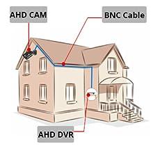 fwfw  【5MP 8Channel】Hiseeu Security Camera System,H.265+ 8CH DVR + 4Pcs AHD Cameras,Global Phone&PC Remote,Human Detect Alarm,98Ft Night Vision,IP66 Waterproof,24/7 Recording,Easy Setup,Plug & Play,1TB HDD b69cc0c3 9794 4238 9741 90b3f5a04dff