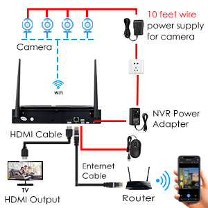 FWFQFFW  [8CH Expandable] Hiseeu All in one with 10.1″ Monitor Wireless Security Camera System,8ch Wireless Home Security Camera System,4pcs 1080P Indoor/Outdoor Security Camera,Remote View,1TB Hard Drive d37ffa64 8c55 45da 90cf 04e5b3a8a468