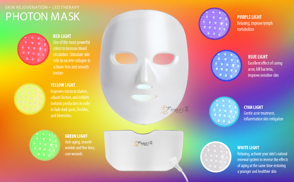 LED MASK FUNCTION