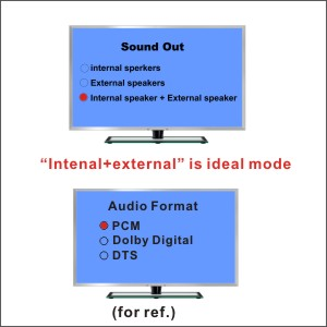 TV sound out and audio format setting