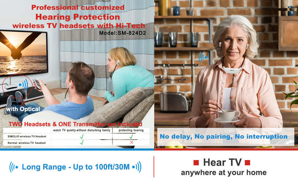SM-824D2 hearing protection and assistance dual digital wireless tv headphones