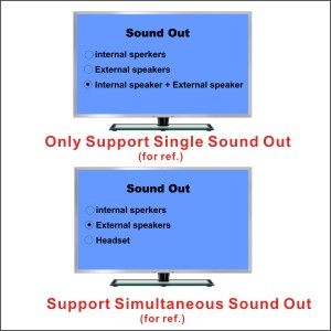 TV sound out setting