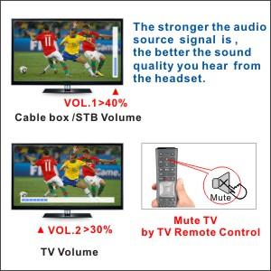 TV volume setting