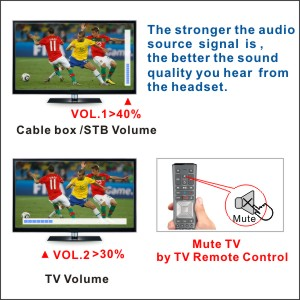TV volume setting