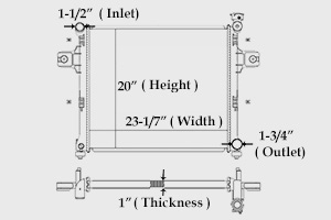 Radiator-Core Size