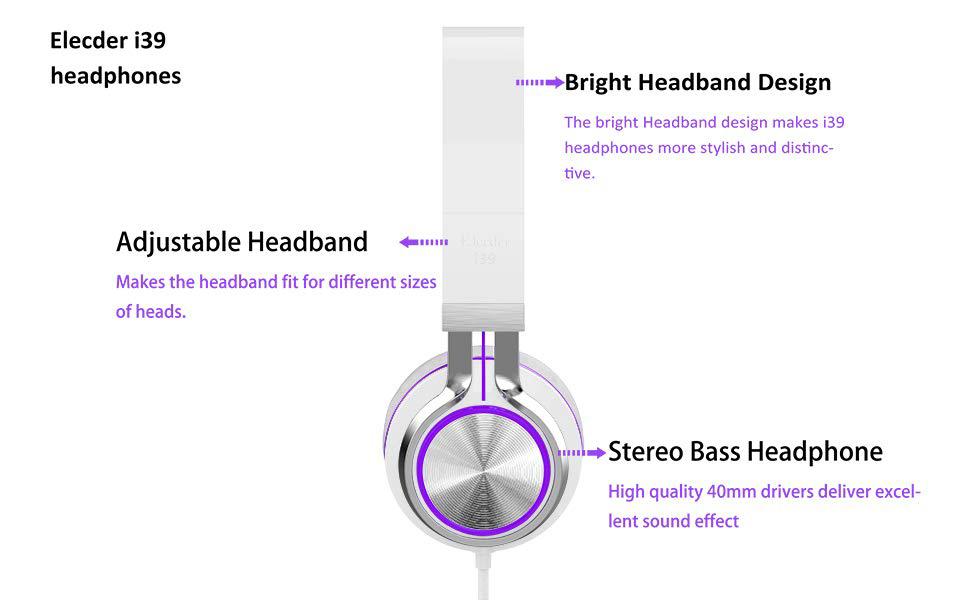 elecder i39 headphones part