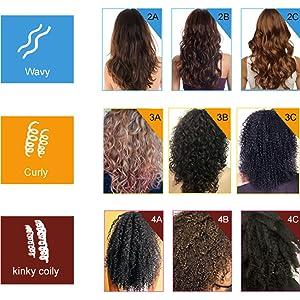 keratin hair types chart