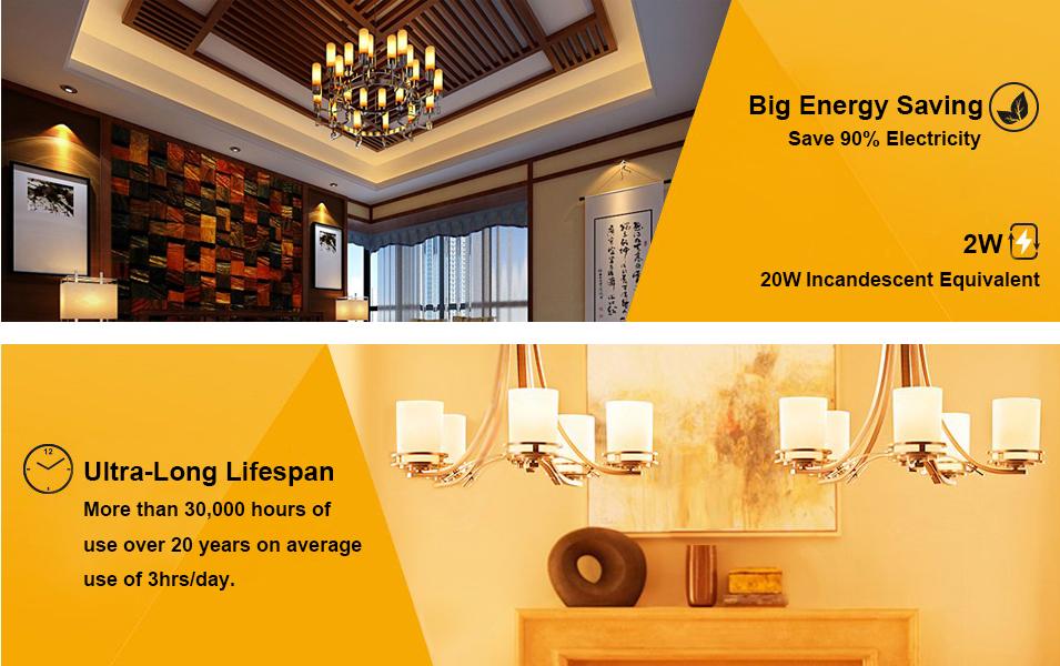 Vintage Edison LED Filament Light Bulb Lamp S14 ST45 E26 Base Warm ...