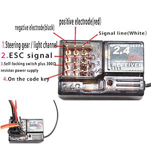 Electric Skateboard DIY V2 Edition 2.4G Mini Wireless Remote Control Receiver