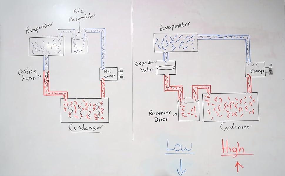 Wodoy R134a Manifold Gauge Set Refrigeration Freon Gauges