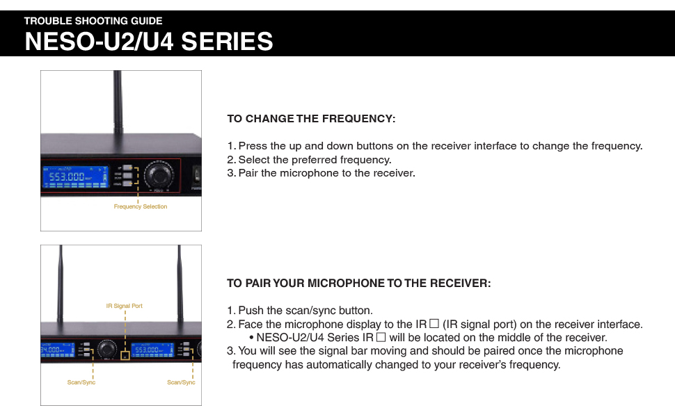 SOUND TOWN NESO-U2/U4 SERIES TROUBLE SHOOTING GUIDE HOW TO CHANGE THE FREQUENCY PAIRING MICROPHONE