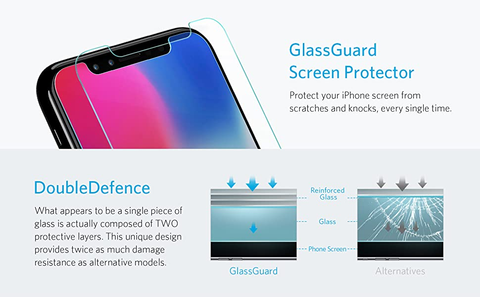 Anker GlassGuard Screen Protector for iPhone 6.1