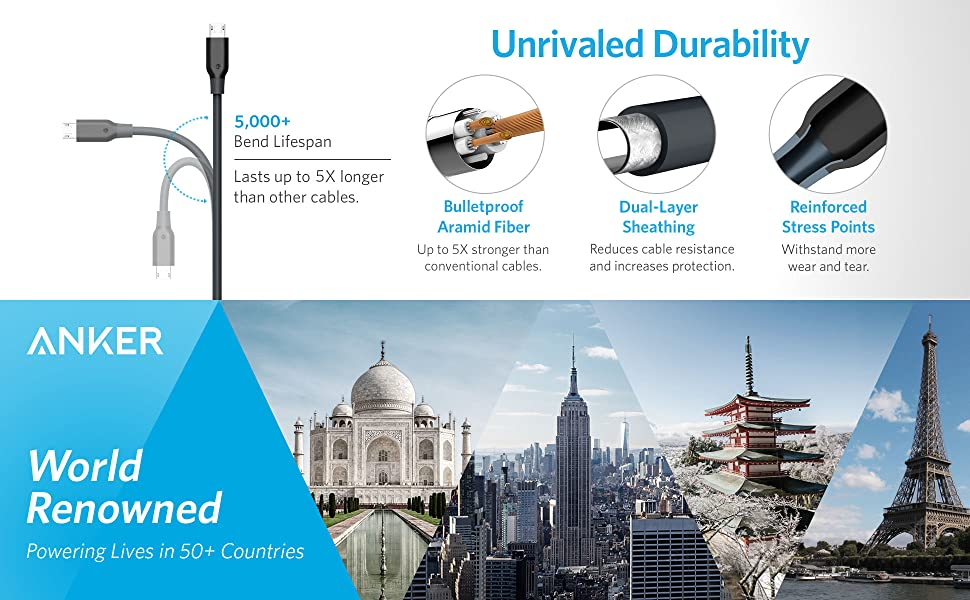 Amazon.com: Anker PowerLine Micro USB - Charging Cable, with Aramid ...
