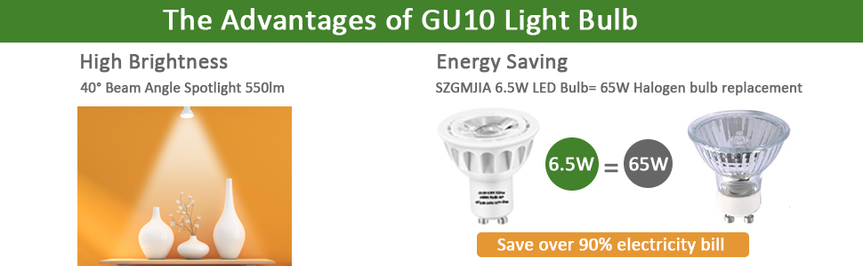 3w Led A15 Colored Light Bulb Green Color Get 10 Pack MG022 E26 Medium Base Non-Dimmable
