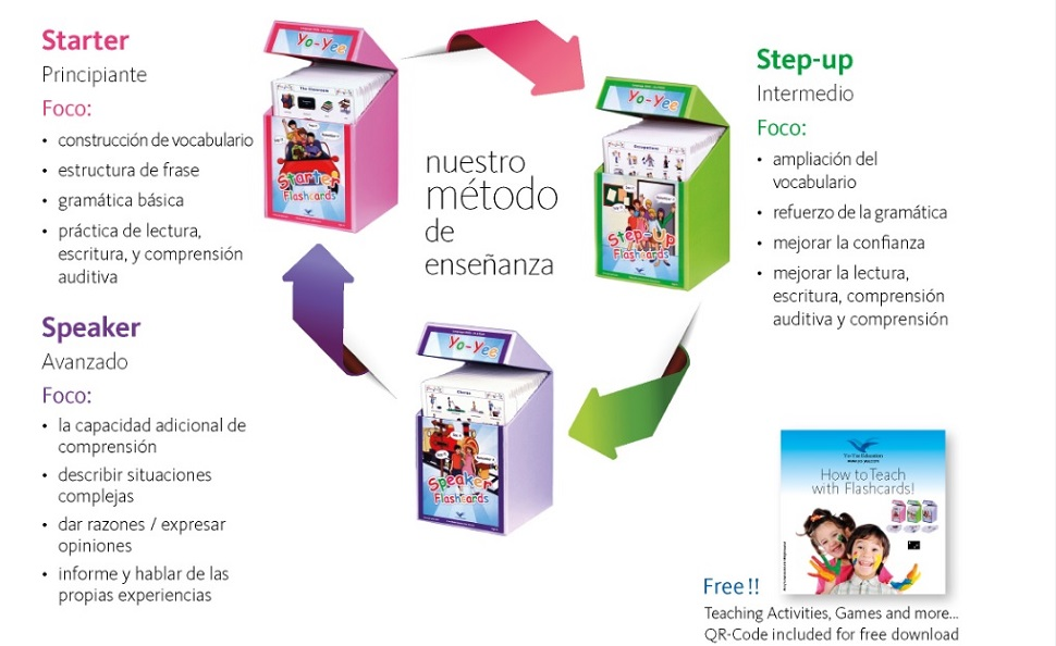 The Spanish Speaker Flashcard Set includes in total 380 high quality, cleanable and tear resistant flashcards and is an easy to use resource kit for ...