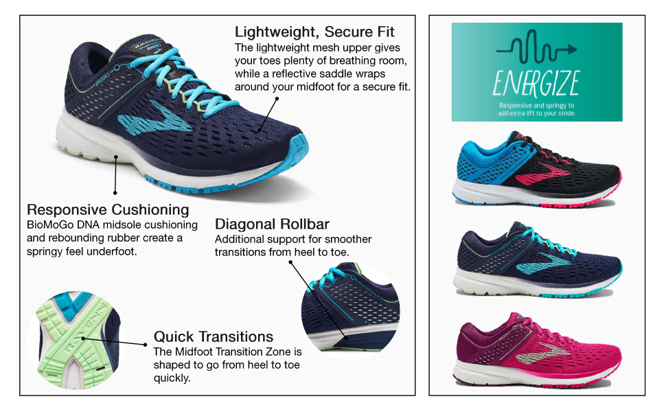 All of our running shoes are designed and built with smart technologies to give you the right fit and function on every run.